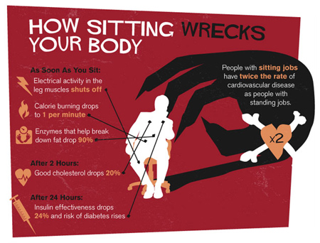sitting_wrecks_body_450